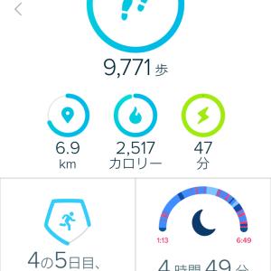 今日の歩数 2018/6/20