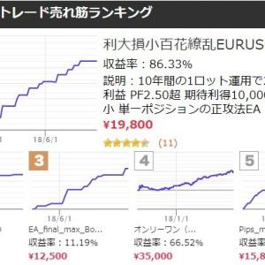 GogoJungle EA売れ筋ランキング TOP5 (2018.6.30現在)