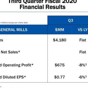 逆風もあるものの GENERAL MILLS, Inc.(GIS) 2020年度3Q決算を振り返る