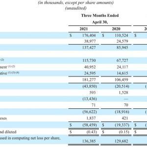 売上高成長が加速 Zscaler Inc.(ZS) 2021年度3Q決算を振り返る