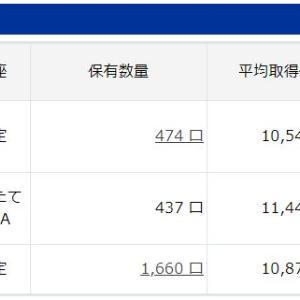 【0円から始める資産運用『楽天スーパーポイント投資』】eMAXIS Slim バランス(8資産均等型)追加購入
