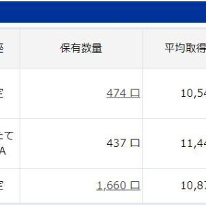 【0円から始める資産運用『楽天スーパーポイント投資』】コツコツ積み立て