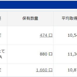 【0円から始める資産運用『楽天スーパーポイント投資』】積み立て待ち