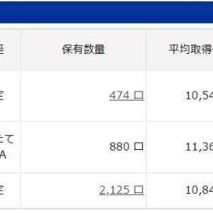 【0円から始める資産運用『楽天スーパーポイント投資』】安定しています