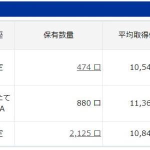 【0円から始める資産運用『楽天スーパーポイント投資』】9月はつみたてNISAのみになりそう