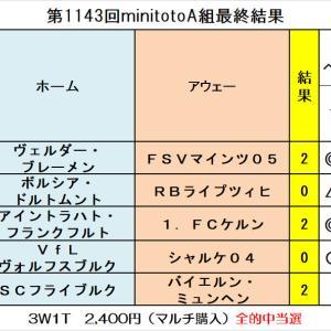 【当選報告】第1143回minitoto最終結果
