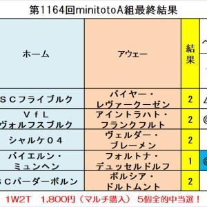 【当選報告】第1164回海外minitotoA組最終結果