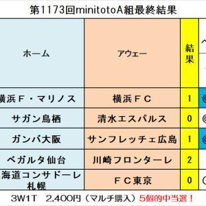 【当選報告】第1173回minitoto最終結果