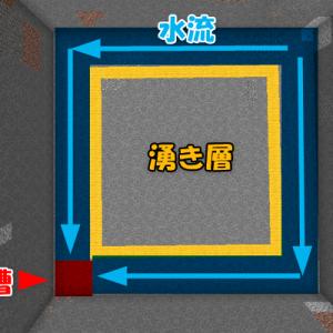 [マイクラ JE1.13] 初心者向け スライムトラップを作ろう③ トラップの仕組みを知って湧き層を作ろう