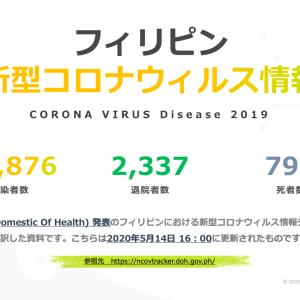 【Philinter】フィリピンの感染者数など(コロナ情報更新)