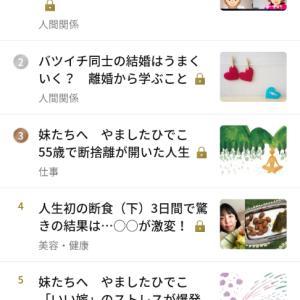 日経ARIAで「離婚本音座談会」の記事を書きました!