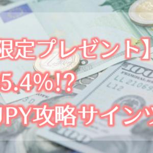 【期間限定プレゼント】勝率95.4%!?AUDJPY攻略サインツール