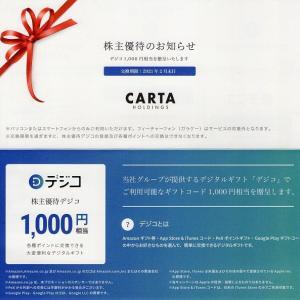 CARTA HDより株主優待到着