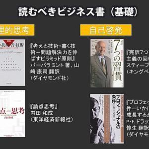 【学び】ビジネスパーソンのための読書法講座(5/1記録)