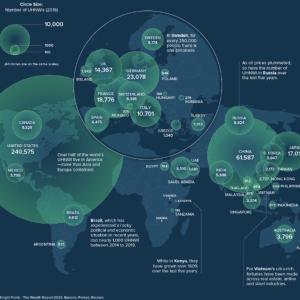 世界の富裕層はどれだけ増えたのか?→日本は健闘するも米国には敵わないw