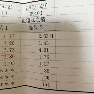 ホルモン負荷試験③