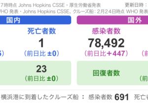 コロナウイルスのピーク日本は4月?理事会延期のススメ