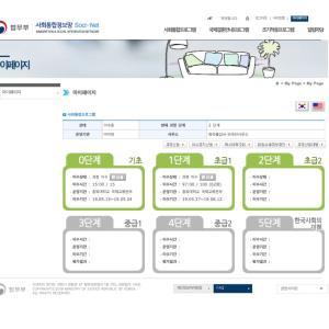 💮母、韓国語 初級1(1段階)合格!【社会統合プログラム】