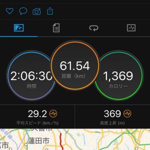 11/17 江戸川CR60kmコース アウタートップ縛り アウタートップで踏める膝の強さに感謝