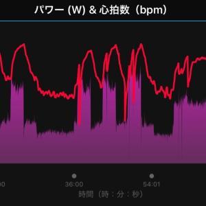7/4 バイク練 スピード持久力の強化の為のミックスインターバル