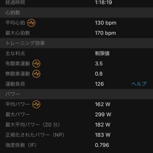 9/5 ローラートレーニング 12分SST×3  涼しくなって熱ダレしなくなってきた