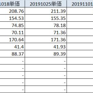 20191102 アイアールジャパン腹決めて決算突っ込む、市場は極めて堅調