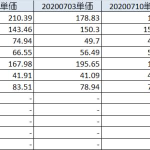 20200718 上抜けるのかそれともレンジ相場継続か、日本株はチビチビと追加