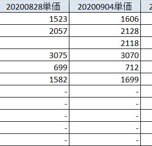 20200913 米国株調整も底買い日本株、久しく持ち株が噴くオーケストラHD