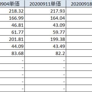 20200919 相変わらず底堅い日本株、オーケストラHDのおかげで保持日本株の利益大幅改善