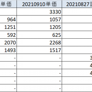 20210911 やっと来た日本株爆上げ 各資産状況