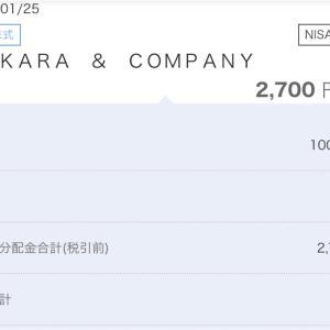 TAKARA & COMPANY (7921)売り、アダストリア(2685)買いの記録