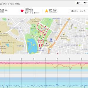 上野の森10キロマラソンを走ってきました