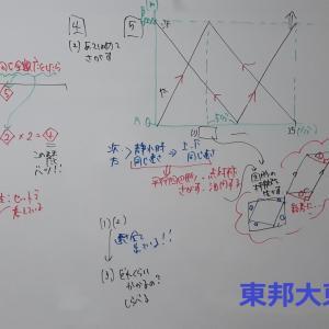小6 算数/理科 過去問の進め方