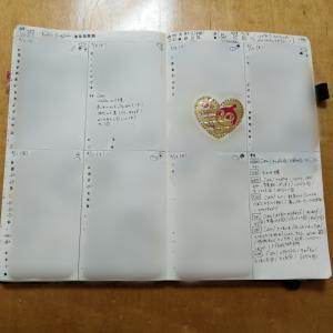 手帳の中身(バレットジャーナル37週め)