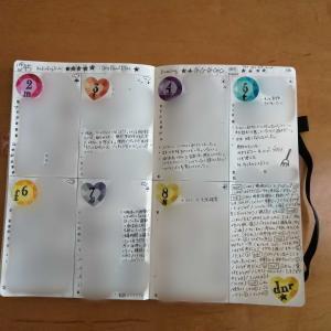 手帳の中身(バレットジャーナル45週め)&英語学習のハビットトラッカー