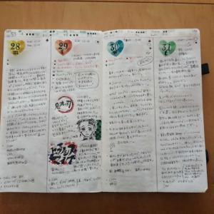 手帳の中身(バレットジャーナル53週め)