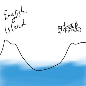 037.英語独習法  [ 今井むつみ ]