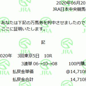 【決断】テレ玉杯オーバルスプリント
