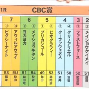 【決断】CBC賞[G3]