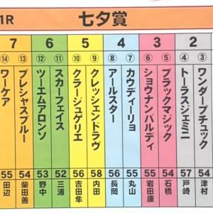 【決断】七夕賞[G3]