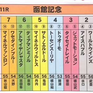 【決断】函館記念[G3]