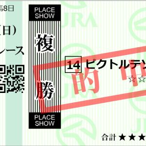 【回顧】セントライトetc.