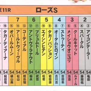 【決断】ローズS[G2]