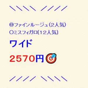 【決断】セントライト記念
