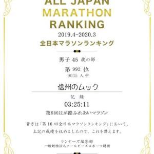 【例の】全日本マラソンランキング【やつ】