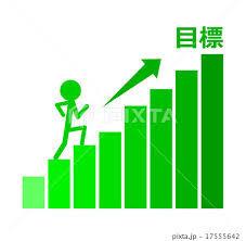 超時短!目標達成方法:3月決算・目標期限達成が難しい方必見