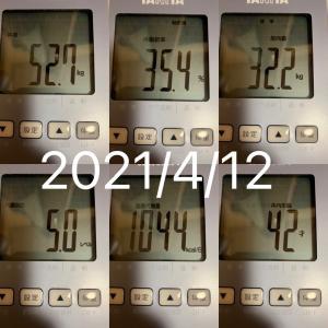 アラサーOLの酵素ダイエット日記