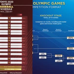 【2021年開催オリンピック野球競技】7月28日開幕の新日程