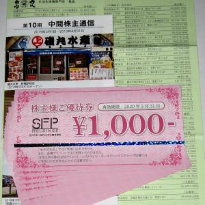 SFPホールディングス(3198) 株主優待