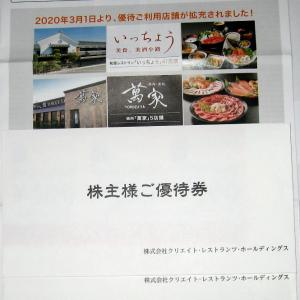 クリエイト・レストランツ・HD(3387) 株主優待